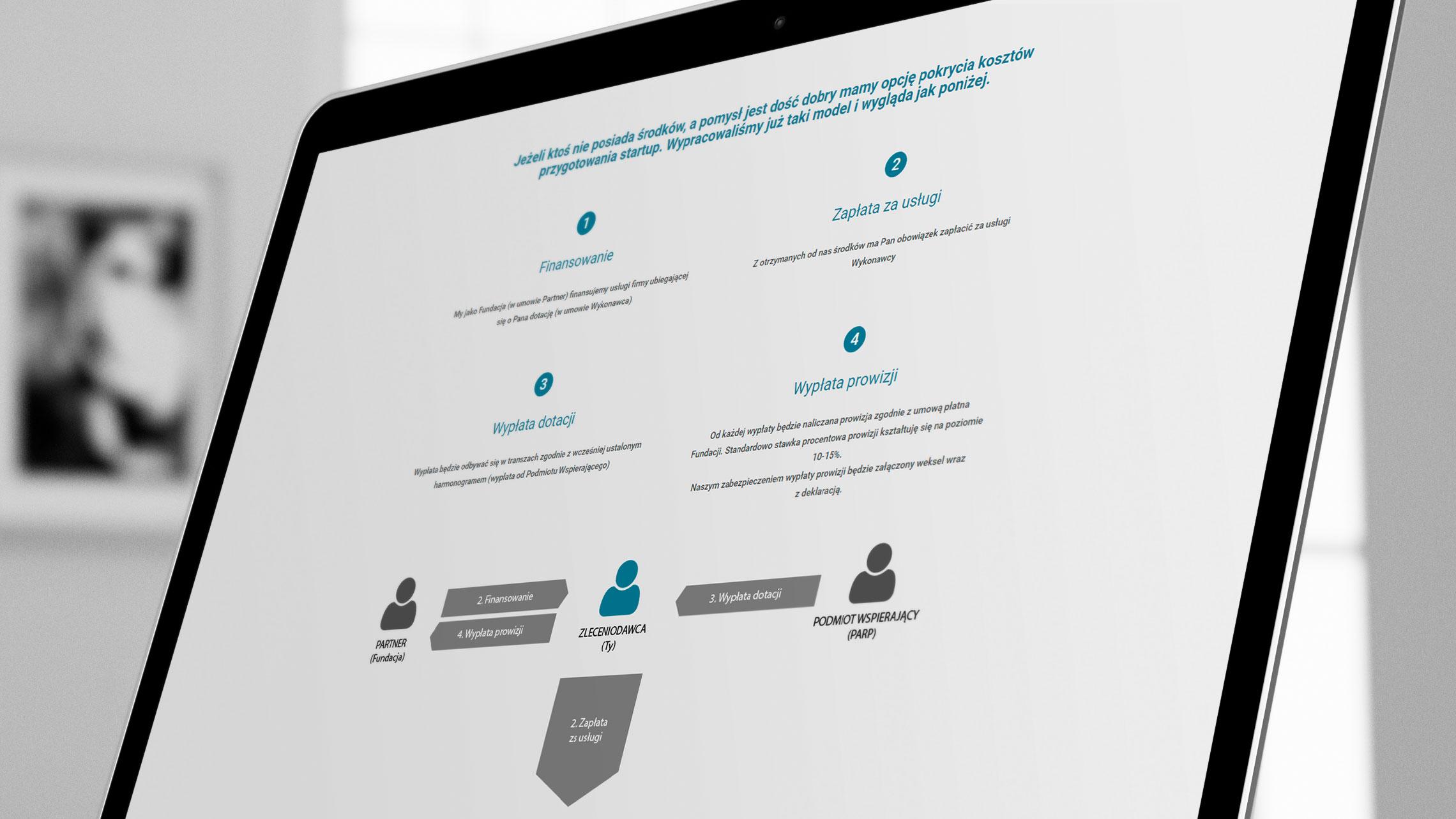 Sekcja start-up nastronie internetowej fundacji Rex SG